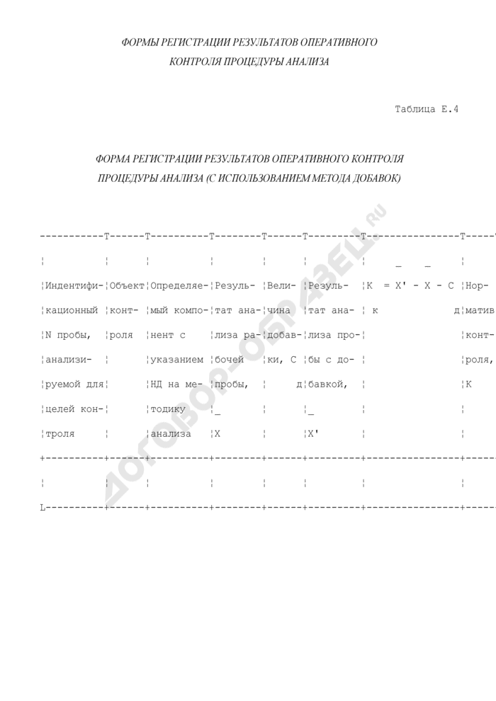 Формы регистрации результатов оперативного контроля процедуры химического анализа. Форма регистрации результатов оперативного контроля процедуры анализа (с использованием метода добавок) (таблица Е.4). Страница 1