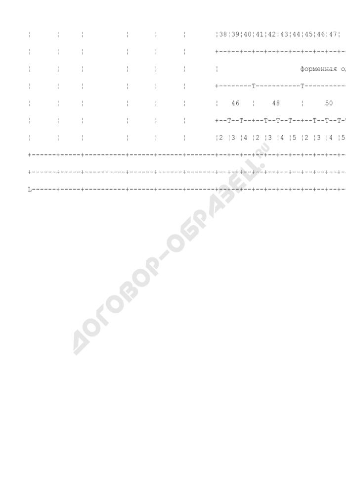 Формы учетных документов. Карточка учета форменной одежды территориального органа ФССП. Форма N 6-вещ. Страница 2