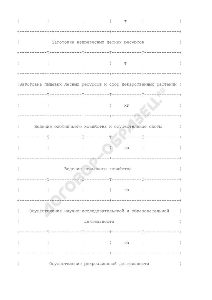 Цели и объемы использования лесов на арендуемом лесном участке (приложение к договору аренды лесного участка). Страница 2
