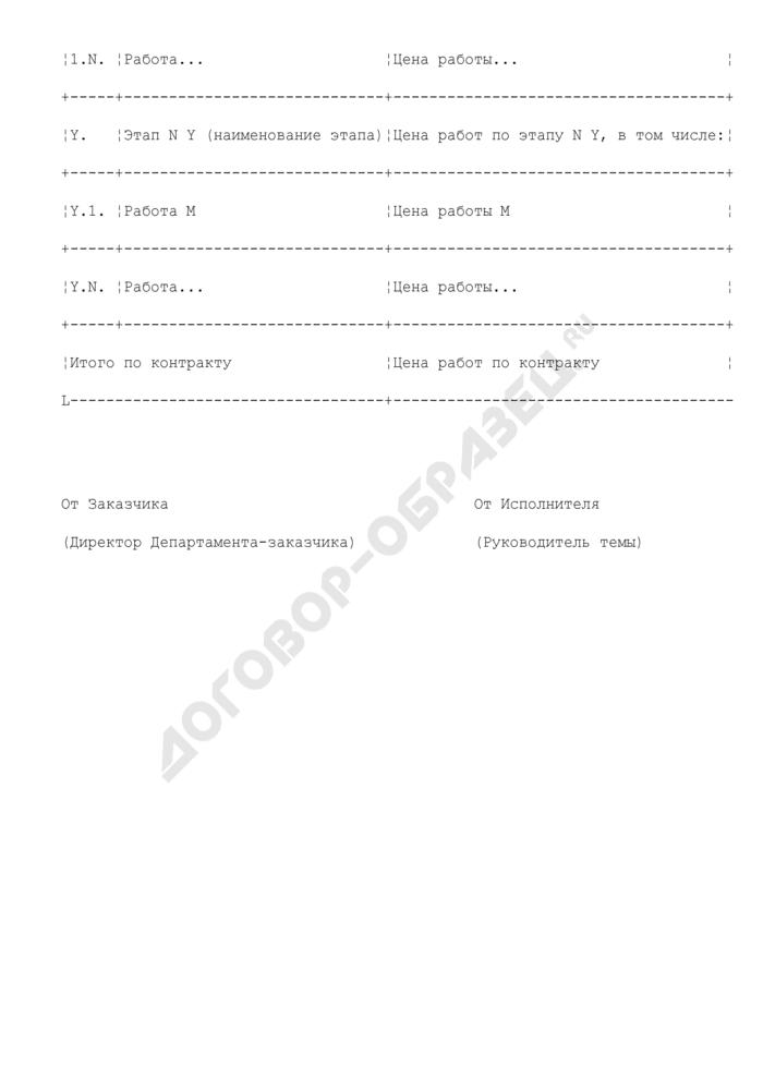 Цена научно-исследовательской (научно-исследовательской и опытно-конструкторской) работы с разбивкой по этапам (приложение к государственному контракту на выполнение научно-исследовательской и опытно-конструкторской работы в интересах Министерства экономического развития Российской Федерации в 2008 году). Страница 2