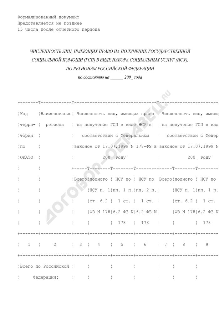 Численность лиц, имеющих право на получение государственной социальной помощи (ГСП) в виде набора социальных услуг (НСУ), по регионам Российской Федерации. Форма N 7-ФР (ежемесячная). Страница 1
