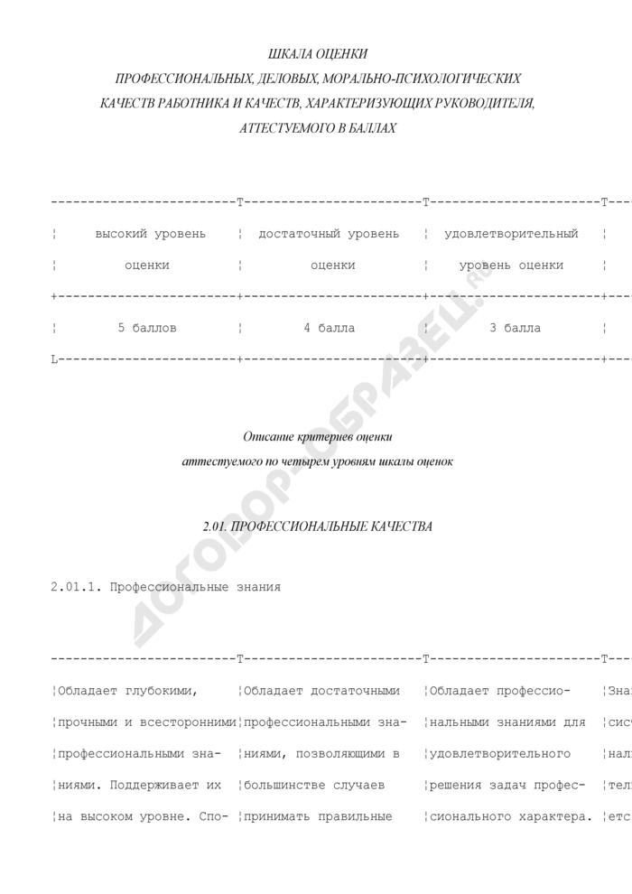 Шкала оценки профессиональных, деловых, морально-психологических качеств работника и качеств, характеризующих руководителя, аттестуемого в баллах в системе Пенсионного фонда Российской Федерации. Страница 1
