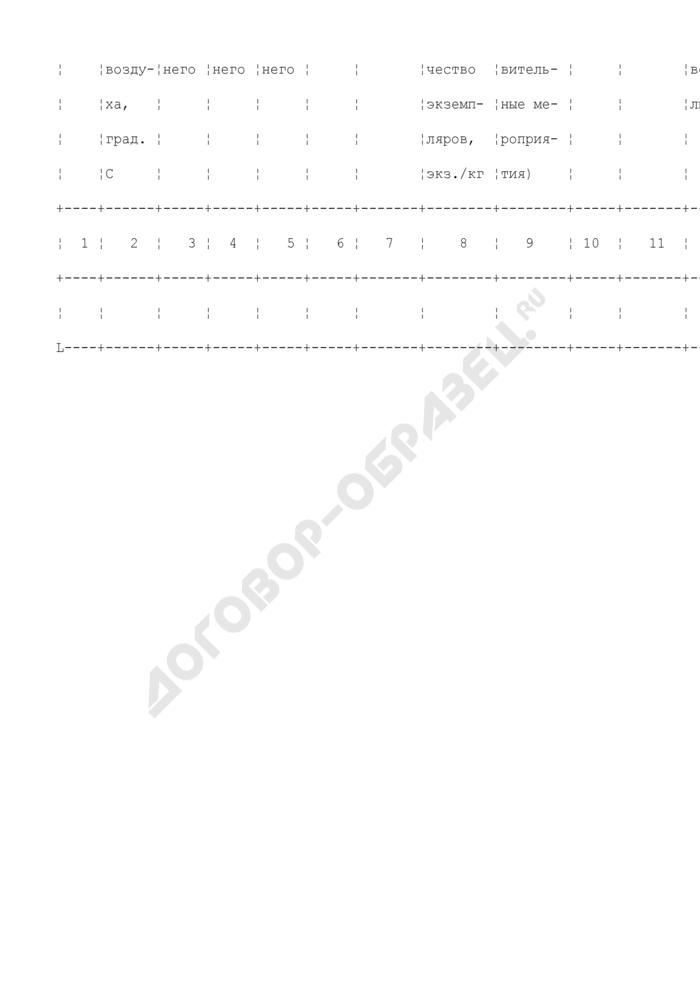 Штабельный ярлык на зерно. Отраслевая форма N ЗПП-78. Страница 3