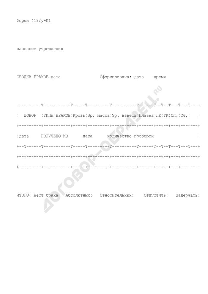 Электронная сводка браков за период. Форма N 418/у-П1. Страница 1