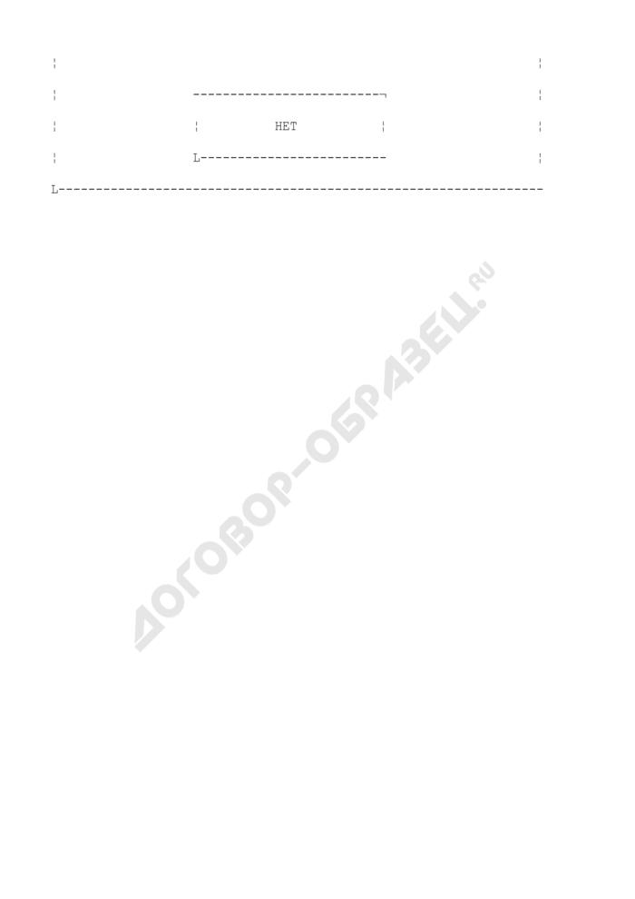 Электронный бюллетень для голосования на референдумах, проводимых на территории Российской Федерации. Страница 3