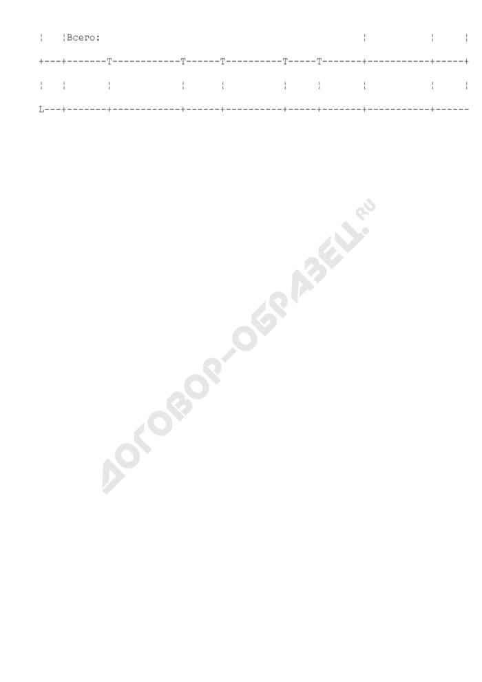 Заказ Федеральной таможенной службы России на изготовление акцизных марок для маркировки табака и табачных изделий. Страница 3
