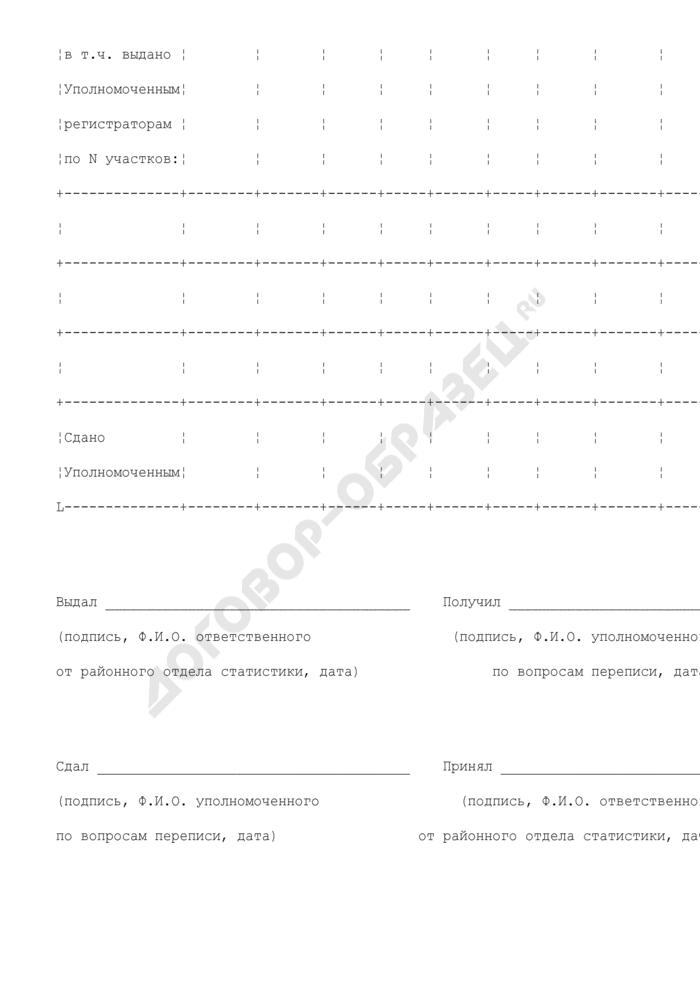 Записная книжка уполномоченного по вопросам переписи. Форма N 7. Страница 3