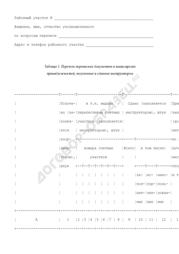 Записная книжка инструктора для проведения всероссийской сельскохозяйственной переписи. Форма N 10. Страница 2