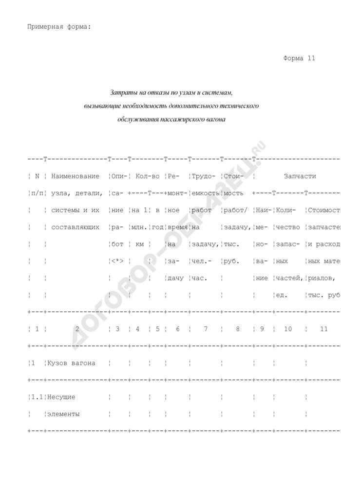 Затраты на отказы по узлам и системам, вызывающие необходимость дополнительного технического обслуживания пассажирского вагона. Форма N 11. Страница 1