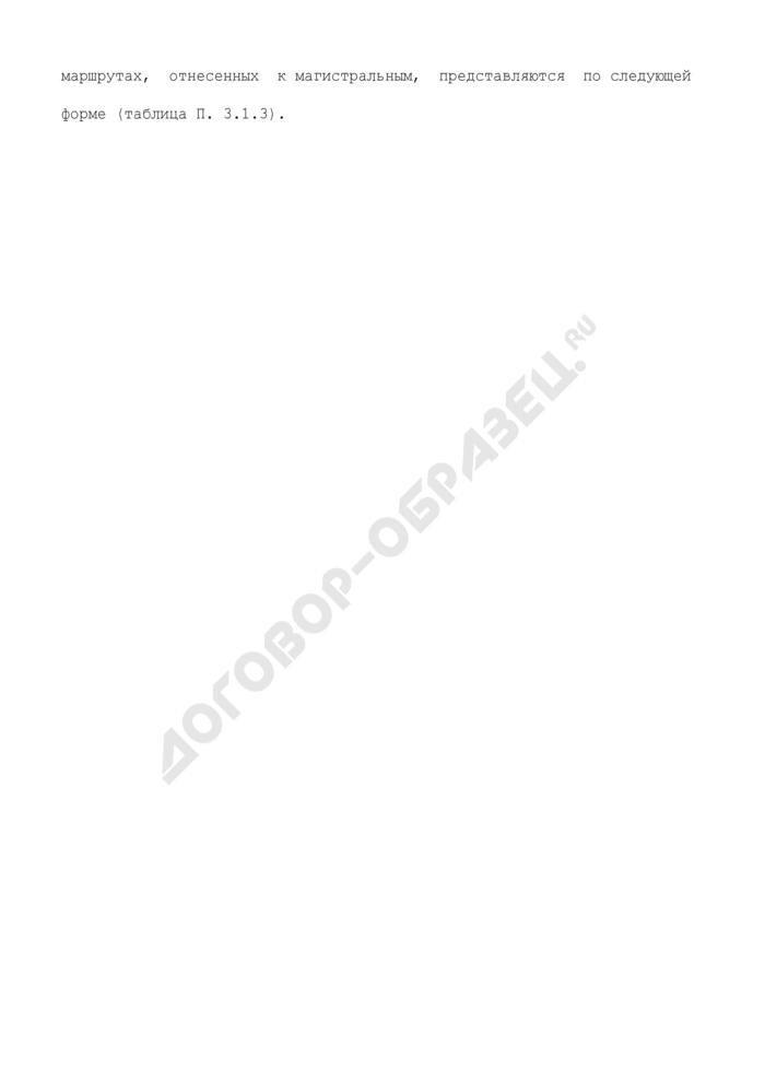 Затраты на перевозку почты и печати воздушным транспортом на внутрирайонных авиамаршрутах и прямых авиамаршрутах от центра субъекта РФ до населенных пунктов районов, минуя райцентр (таблица подп. 3.1.2). Страница 3