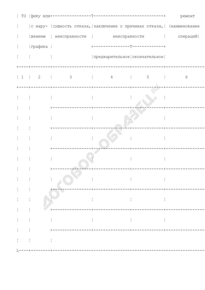 Заявочный лист на техническое обслуживание (текущий ремонт) автомобиля автотранспортного подразделения органов внутренних дел. Страница 2