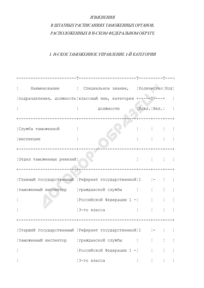 Изменения в штатных расписаниях таможенных органов, расположенных в н-ском федеральном округе. Страница 1
