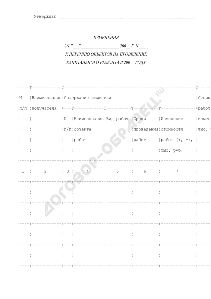 Изменения к перечню объектов на проведение капитального ремонта за счет средств бюджета города Климовска Московской области. Страница 1
