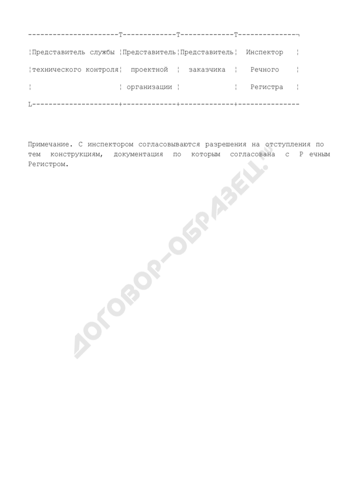 Форма карты разрешения на отступление от чертежа, технологического процесса или технических условий (рекомендуемая). Страница 3