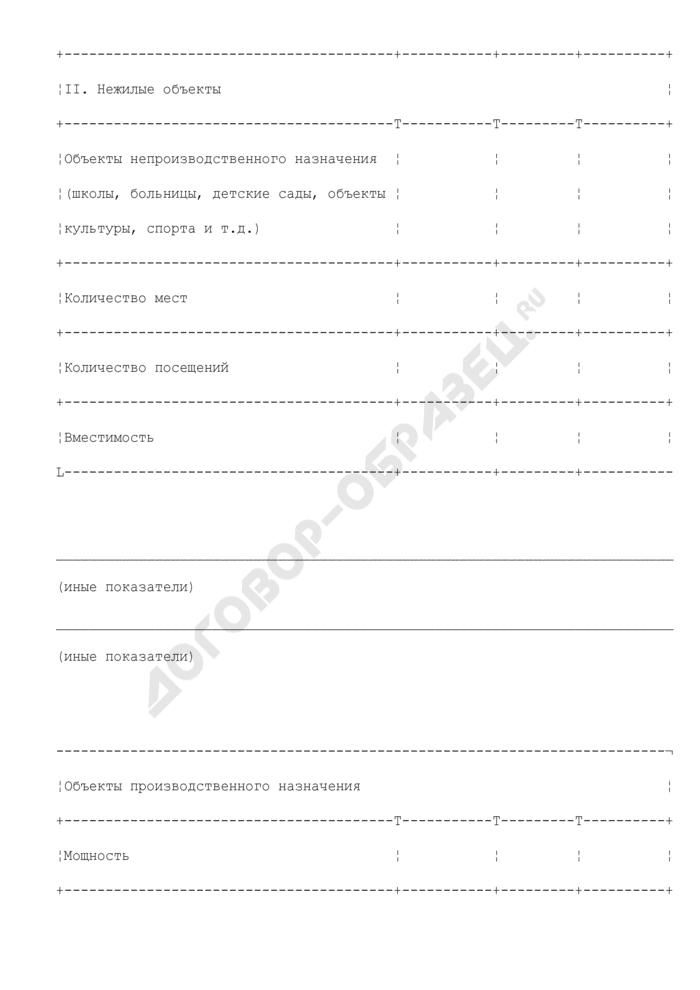 Разрешение на ввод объекта в эксплуатацию на территории Подольского муниципального района Московской области. Страница 3
