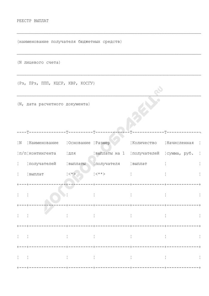Реестр выплат денежных обязательств бюджетного учреждения Московской области, связанных с оплатой труда работников. Страница 1