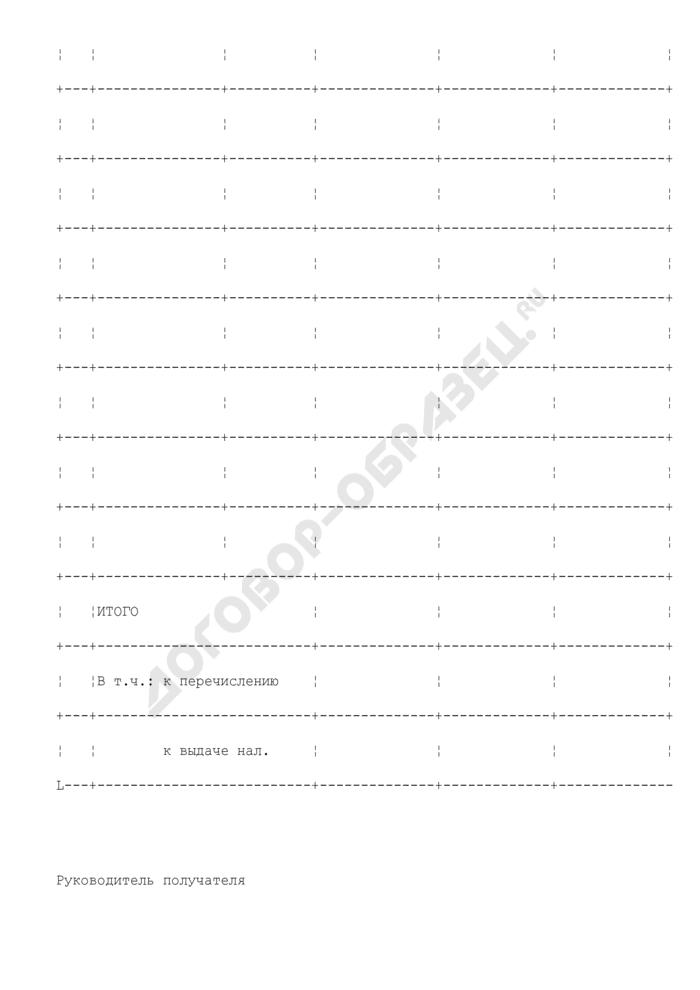 Реестр выплат денежных обязательств бюджетного учреждения Московской области, связанных с оплатой труда работников. Страница 2