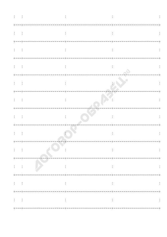 Реестр выплат, размер которых не определен в абсолютной сумме для подтверждения денежных обязательств, подлежащих исполнению за счет средств бюджета города Климовска Московской области. Страница 2