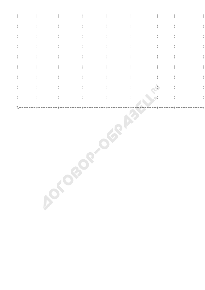 Реестр государственных нотариальных контор и контор нотариусов, занимающихся частной практикой. Страница 2