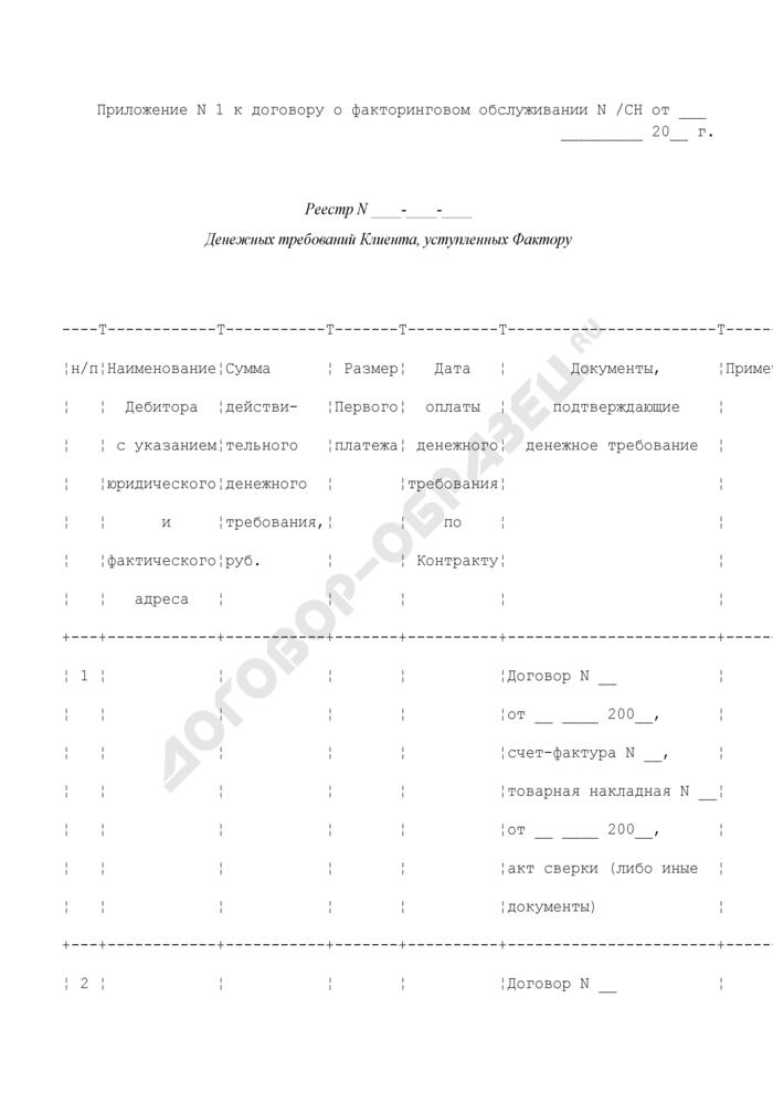 Реестр денежных требований клиента, уступленных фактору (приложение к договору о факторинговом обслуживании). Страница 1