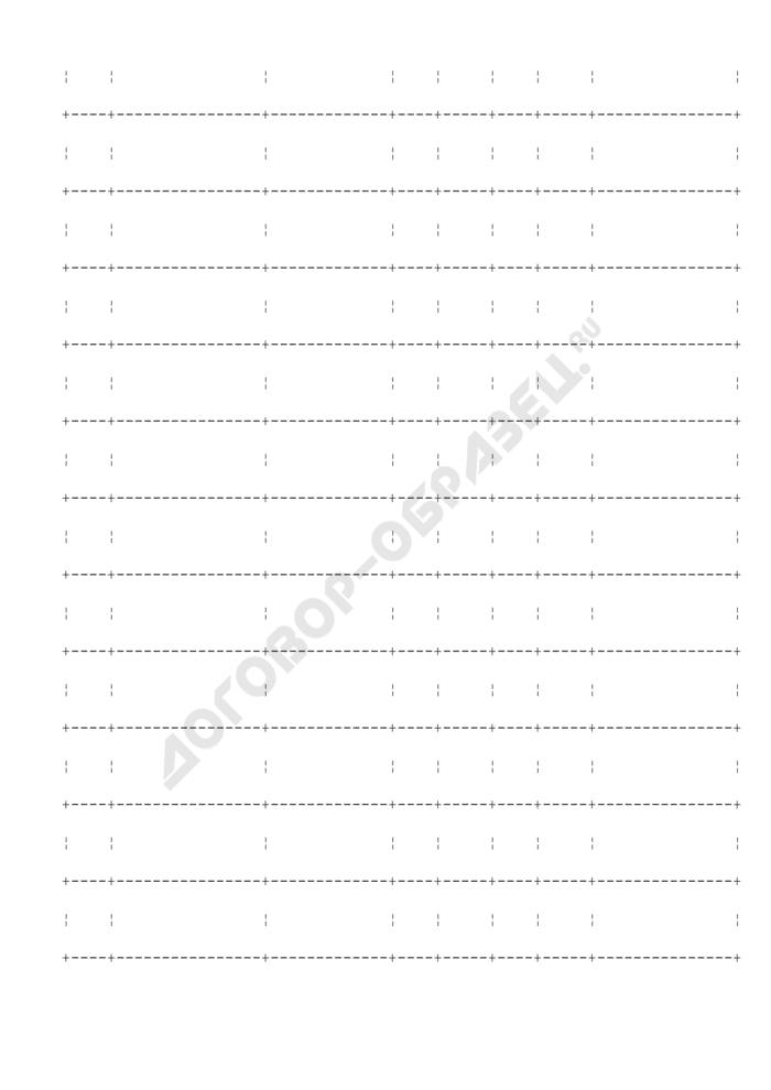 Реестр депонированных сумм для получения, подлежащих исполнению за счет средств бюджета города Климовска Московской области. Страница 2