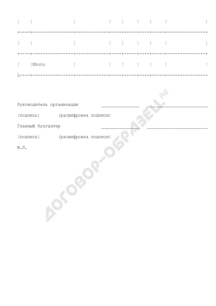 Реестр депонированных сумм для получения, подлежащих исполнению за счет средств бюджета города Климовска Московской области. Страница 3