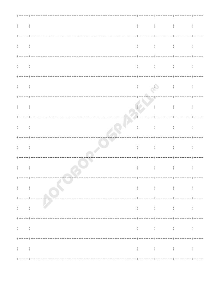Реестр депонированных сумм для получения организацией Люберецкого муниципального района Московской области. Страница 2