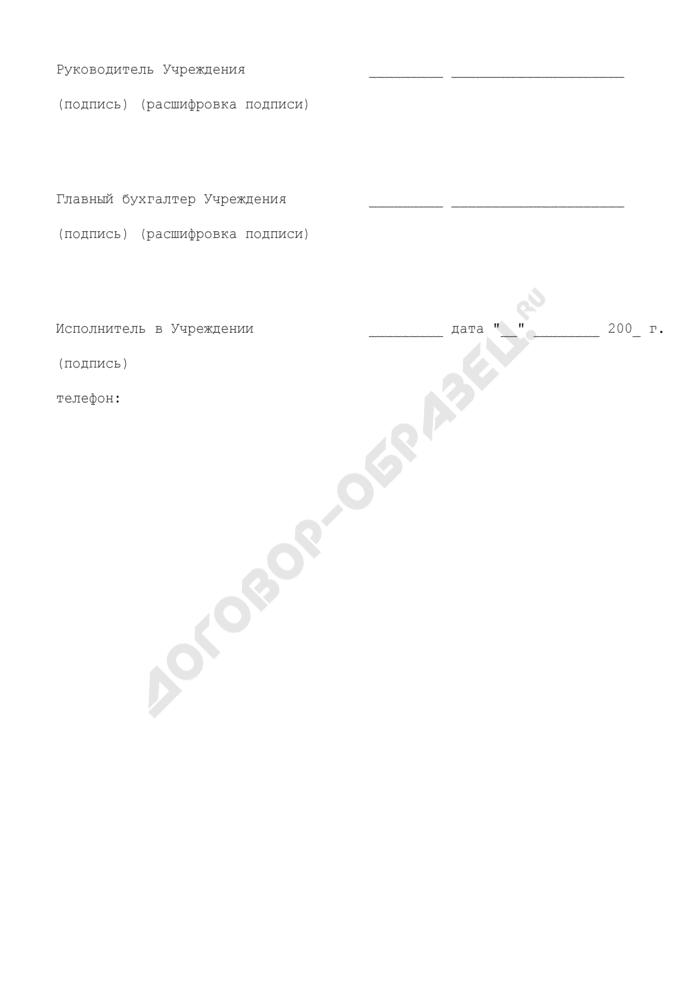 Реестр договоров (государственных контрактов), заключенных федеральными государственными учреждениями, федеральными государственными образовательными учреждениями и федеральными государственными научными учреждениями, подведомственными федеральному агентству по рыболовству. Страница 2