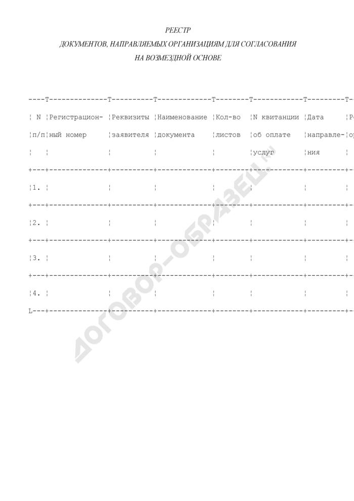 Реестр документов, направляемых организациям для согласования на возмездной основе. Страница 1