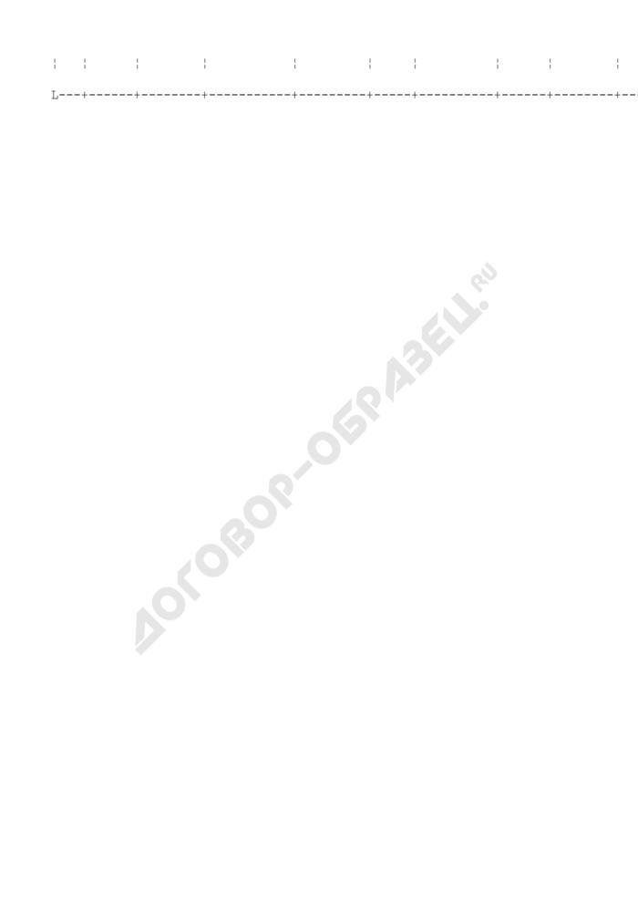 Государственный реестр экспертов, аттестованных в системе сертификации в области пожарной безопасности в Российской Федерации. Страница 2