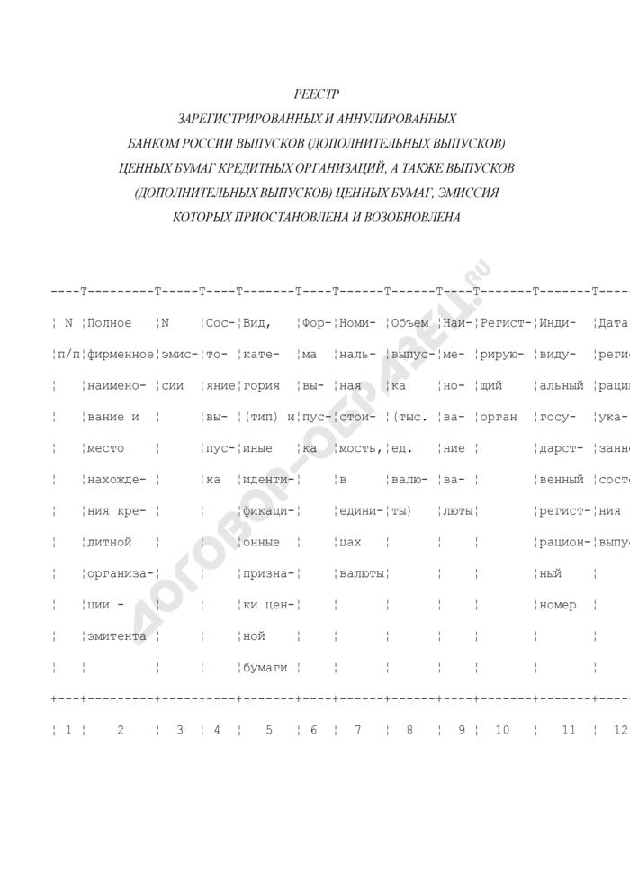 Реестр зарегистрированных и аннулированных Банком России выпусков (дополнительных выпусков) ценных бумаг кредитных организаций, а также выпусков (дополнительных выпусков) ценных бумаг, эмиссия которых приостановлена и возобновлена. Страница 1