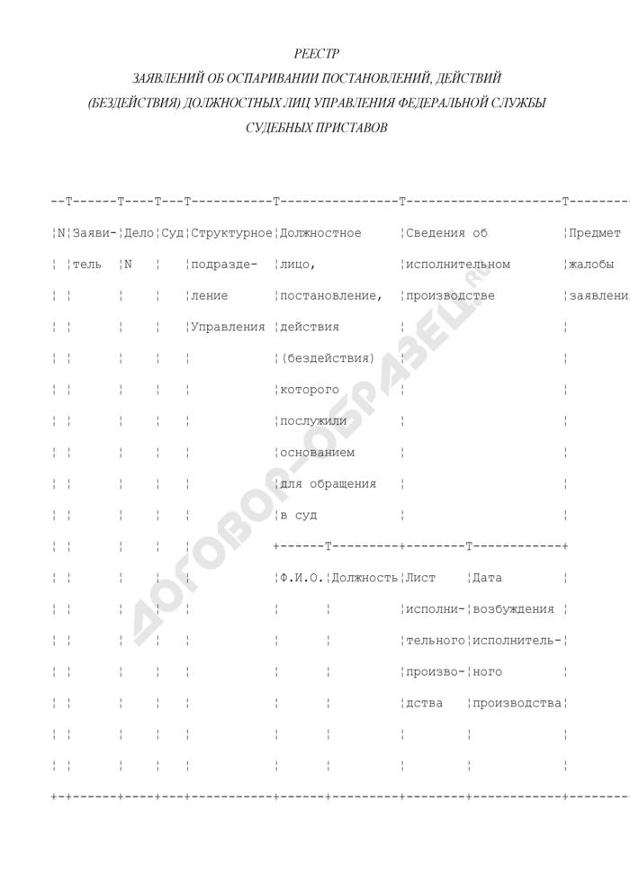 Реестр заявлений об оспаривании постановлений, действий (бездействия) должностных лиц управления федеральной службы судебных приставов по Московской области. Страница 1