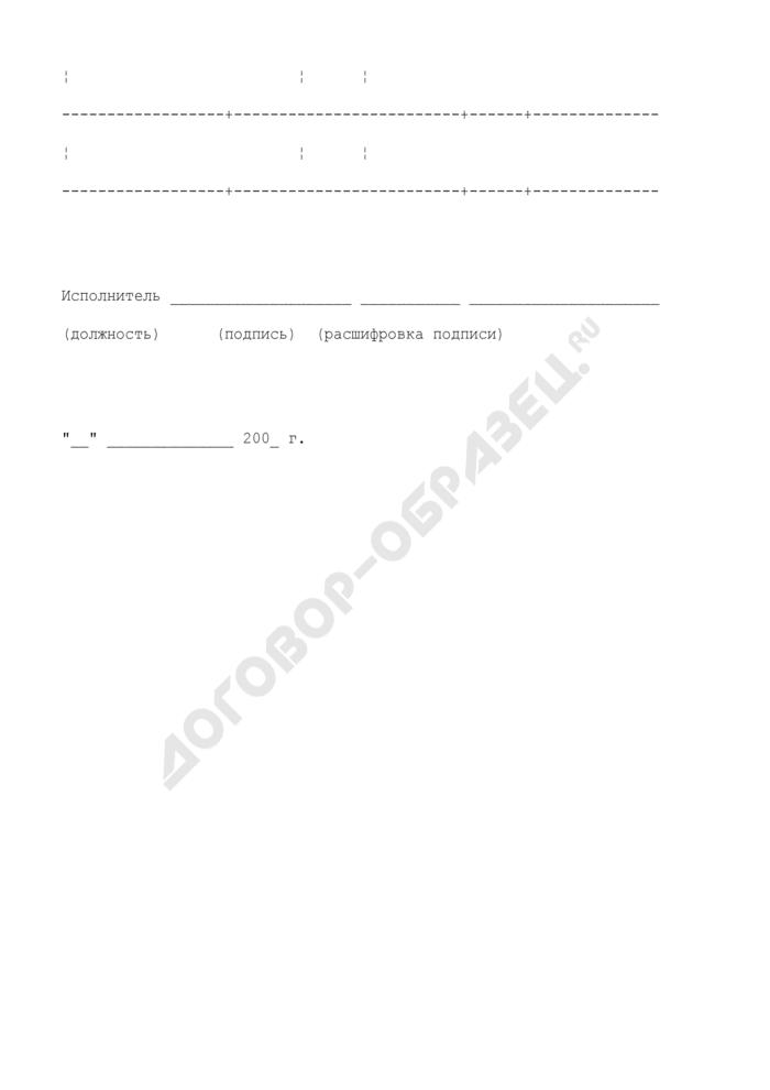Реестр карточек для ведения бюджетного учета для органов государственной власти Российской Федерации, федеральных государственных учреждений. Страница 2