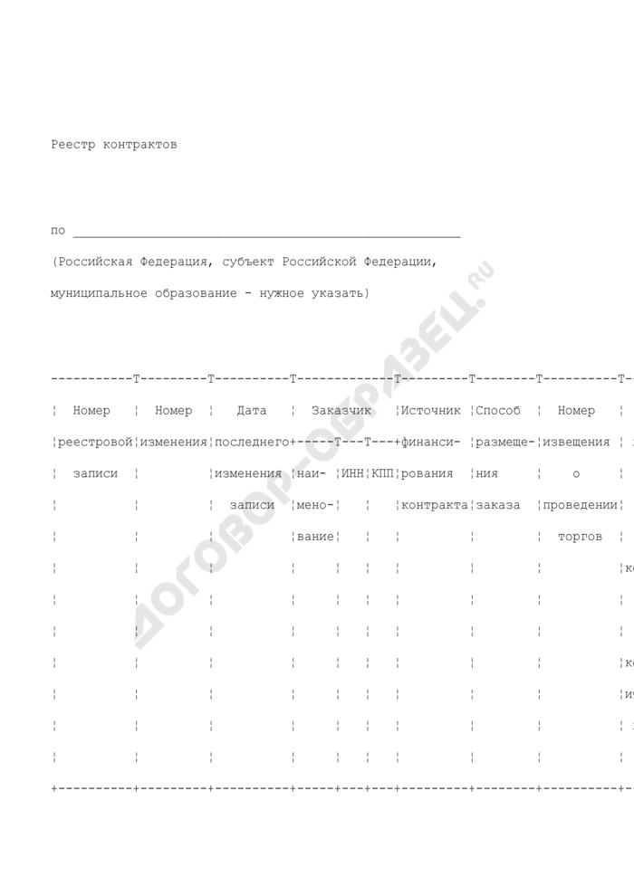 Реестр контрактов по Российской Федерации (субъектам Российской Федерации, муниципальным образованиям). Страница 1