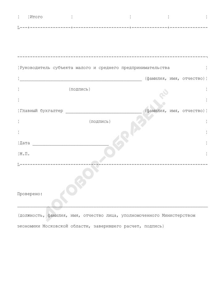 Реестр лизинговых платежей в соответствии с договором финансовой аренды субъекта малого и среднего предпринимательства в Московской области. Страница 2