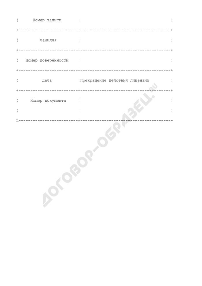 Реестр лицензий на фармацевтическую деятельность, выданных Росздравнадзором. Страница 3