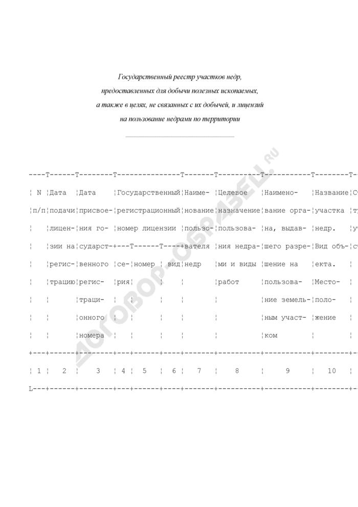 Государственный реестр участков недр, предоставленных для добычи полезных ископаемых, а также в целях, не связанных с их добычей, и лицензий на пользование недрами. Страница 1
