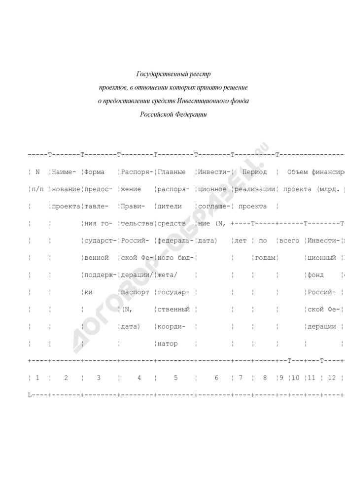Государственный реестр проектов, в отношении которых принято решение о предоставлении средств Инвестиционного фонда Российской Федерации. Страница 1