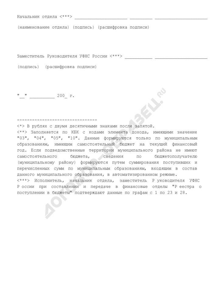 Реестр о поступлении в бюджеты, администрируемых ФНС России. Страница 3