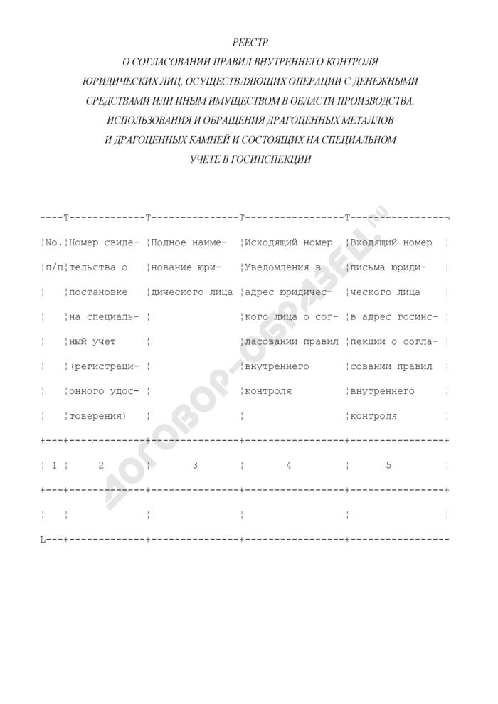 Реестр о согласовании правил внутреннего контроля юридических лиц, осуществляющих операции с денежными средствами или иным имуществом в области производства, использования и обращения драгоценных металлов и драгоценных камней и состоящих на специальном учете в госинспекции. Страница 1