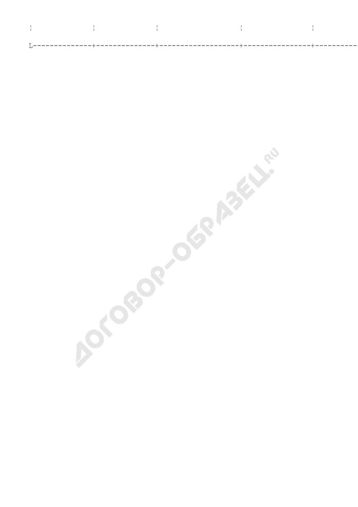 Государственный реестр саморегулируемых организаций, основанных на членстве лиц, осуществляющих подготовку проектной документации объектов капитального строительства. Форма N СРО-01-П. Страница 3