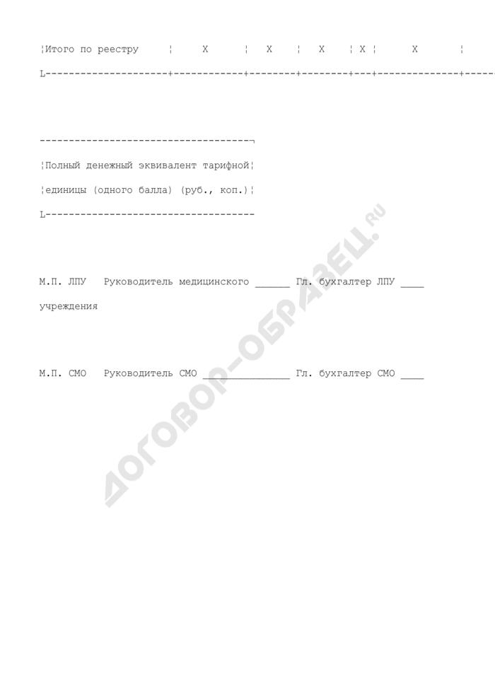 Реестр оказанной медицинской помощи (стационар) застрахованным гражданам на территории Московской области. Страница 3