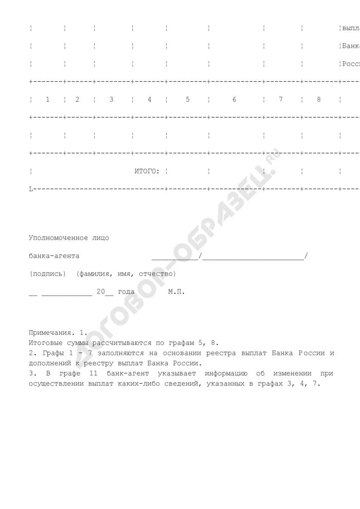 Реестр осуществленных банком-агентом выплат Банка России. Страница 2