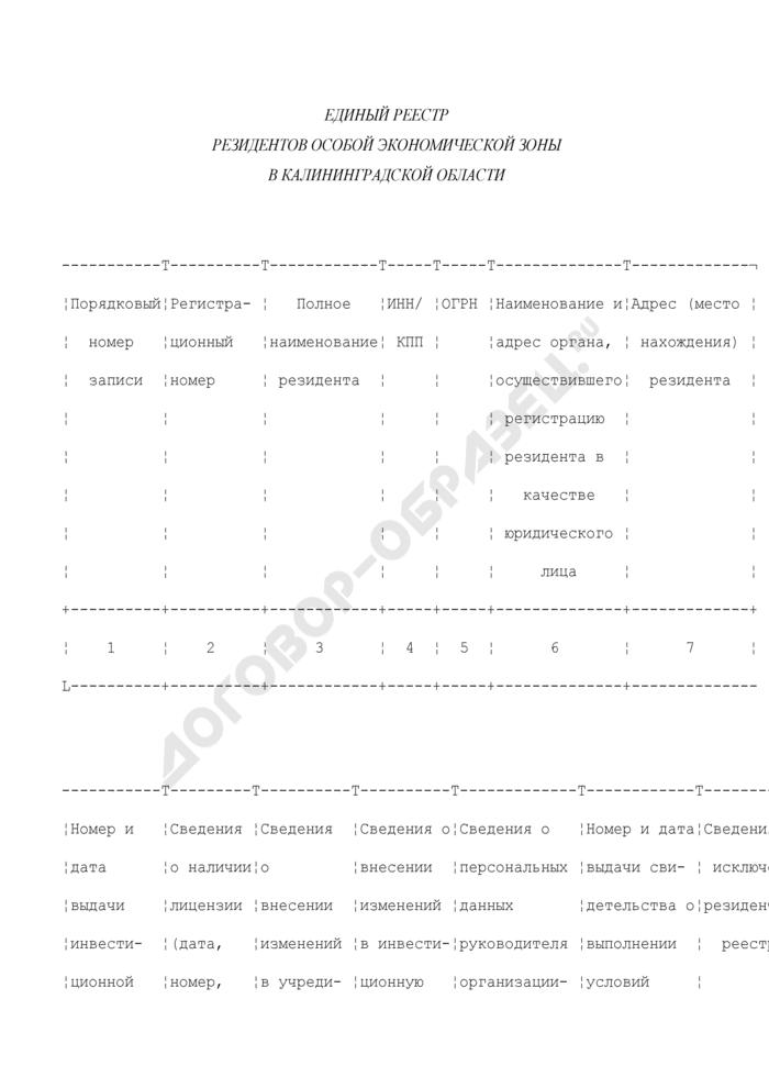 Единый реестр резидентов Особой экономической зоны в Калининградской области. Страница 1