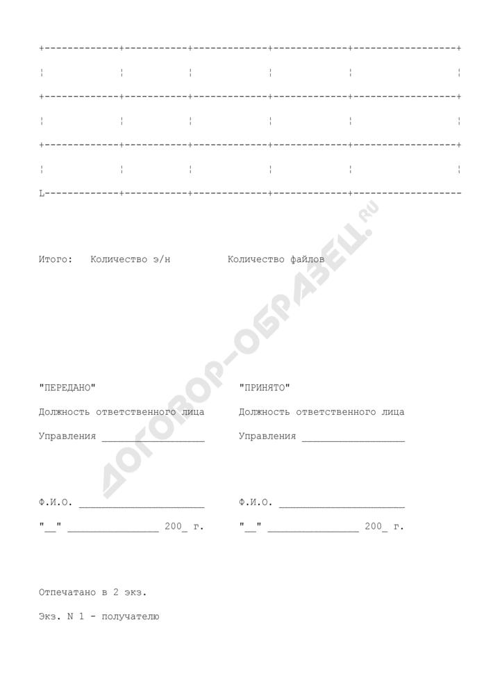 Реестр передаваемых сведений о земельных участках, признаваемых объектом налогообложения по земельному налогу. Страница 2