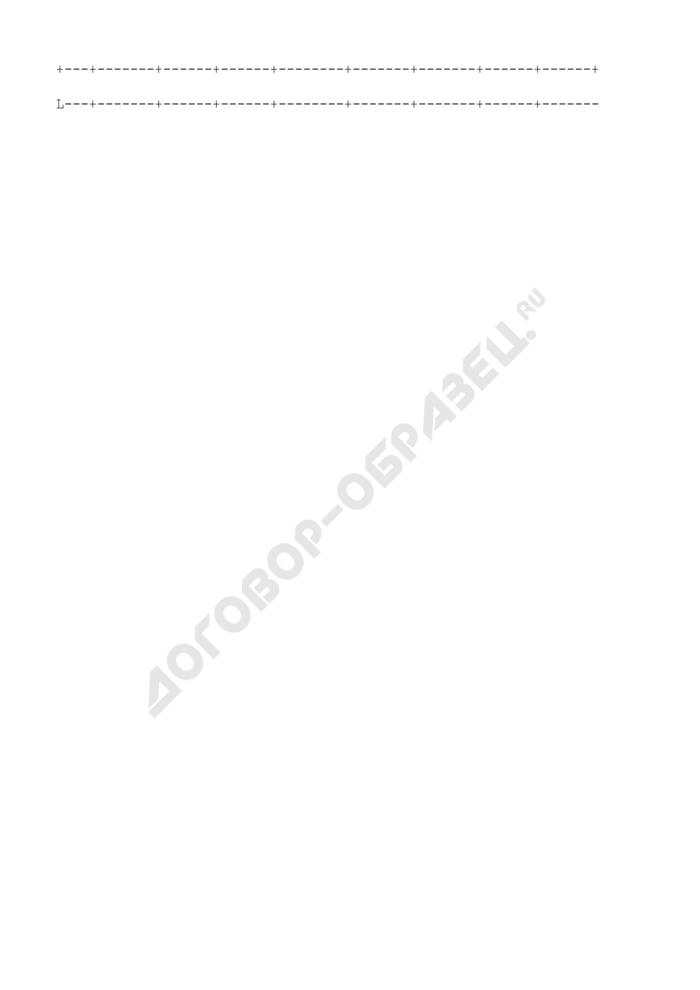 Реестр подразделений полетной информации авиапредприятий Российской Федерации. Страница 2