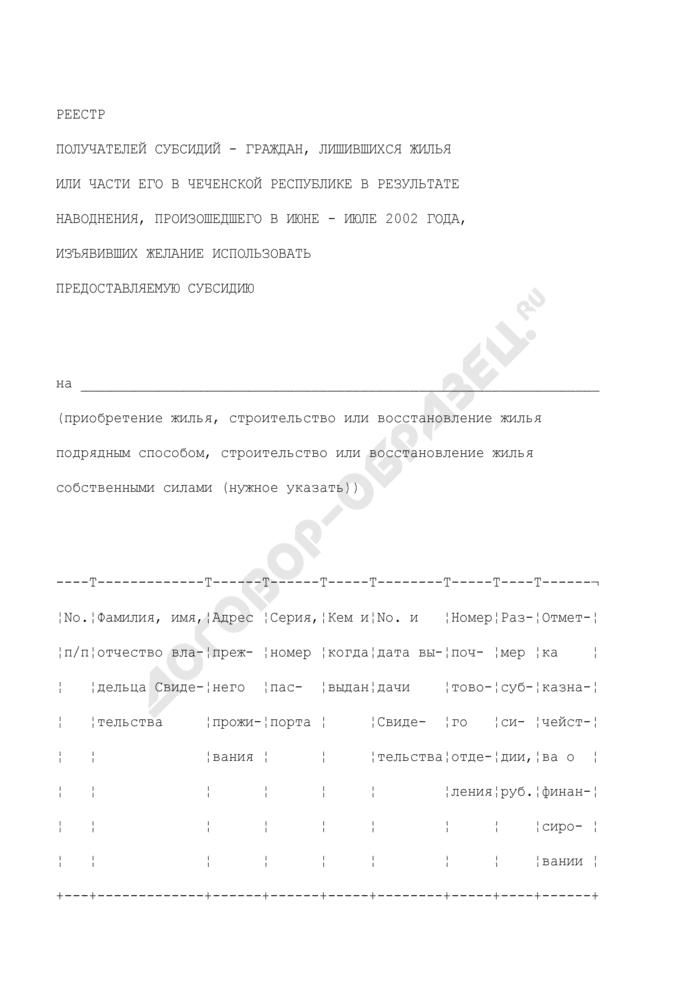 Реестр получателей субсидий - граждан, лишившихся жилья или части его в Чеченской Республике в результате наводнения, произошедшего в июне - июле 2002 года, изъявивших желание использовать предоставляемую субсидию. Страница 1