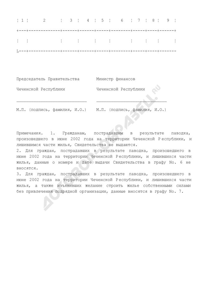 Реестр получателей субсидий - граждан, лишившихся жилья или части его в Чеченской Республике в результате наводнения, произошедшего в июне - июле 2002 года, изъявивших желание использовать предоставляемую субсидию. Страница 2