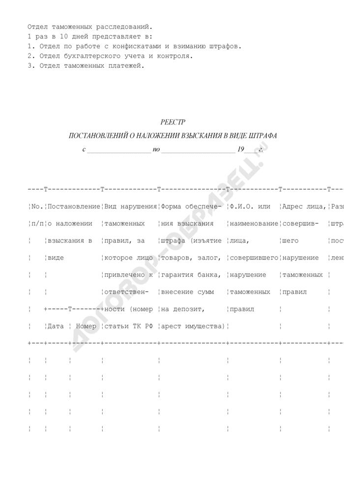 Реестр постановлений о наложении взыскания в виде штрафа за нарушение таможенных правил. Страница 1
