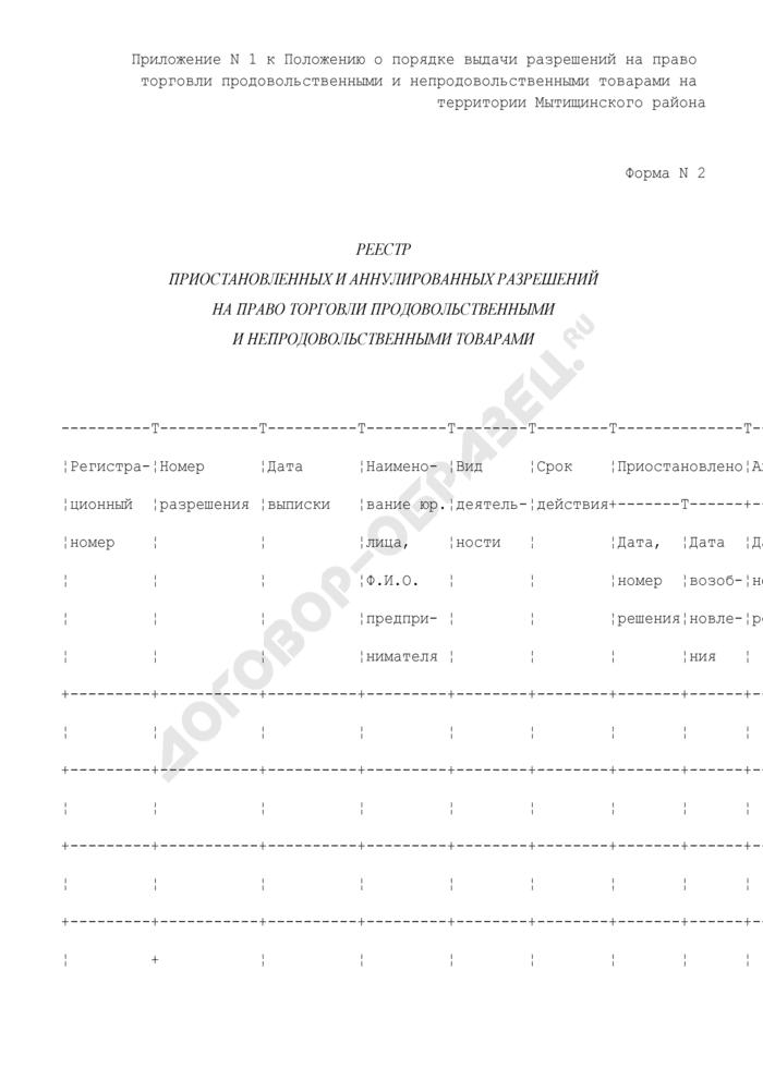 Реестр приостановленных и аннулированных разрешений на право торговли продовольственными и непродовольственными товарами (приложение к положению о порядке выдачи разрешений на право торговли продовольственными и непродовольственными товарами на территории Мытищинского района). Форма N 2. Страница 1